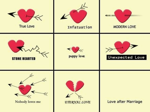 Cool Stuff Meaning Of Love Symbols
