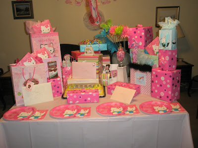 I had a wonderful Birthday Friday! The theme for the party was Hello Kitty!