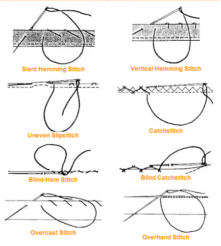 Different Types Of Hand Knitting Stitches : disclaimer please let me remind you that i have been sewing just about a year...