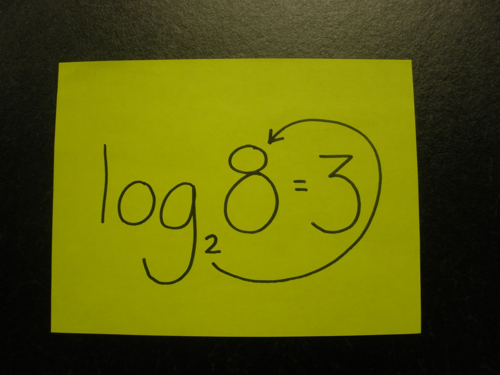 square root of negative one teach math: The Loop for Logs