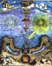 Μαγεία και Ορθόδοξη Εκκλησία, π.Γ.Στ.