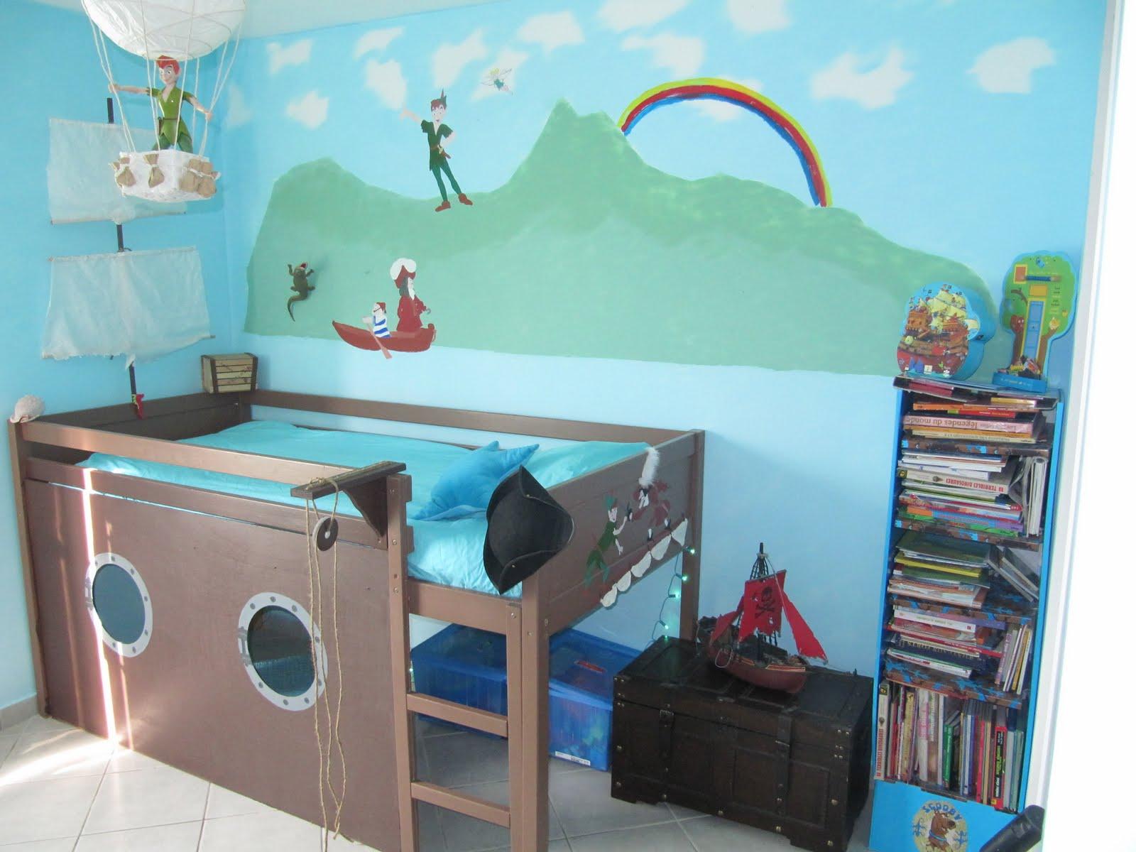 Je les appelle mes petits bricolages la chambre peter for Peter chambre xellia