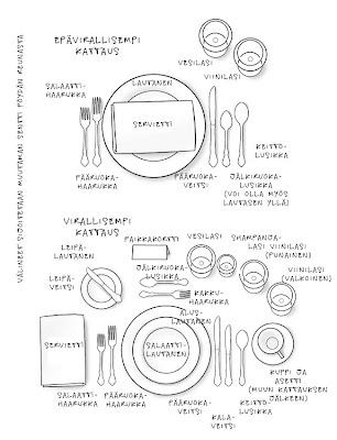 Pöydän kattaus malli