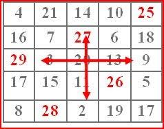 Tantangan Magic Square 5x5 Yana 7