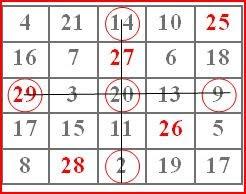 Tantangan Magic Square 5x5 Yana 8