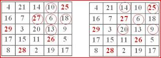 Tantangan Magic Square 5x5 Yana 10