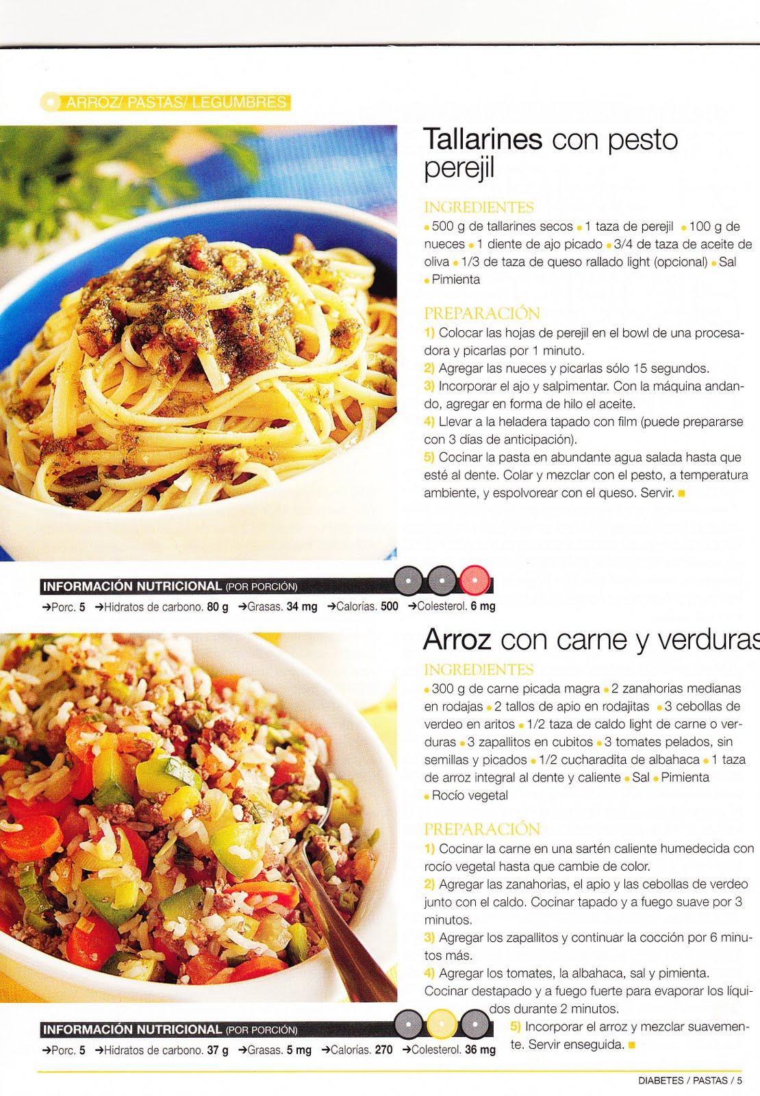 Algunas recetas de comidas la chica con diabetes tipo 1 for Resetas para preparar comida