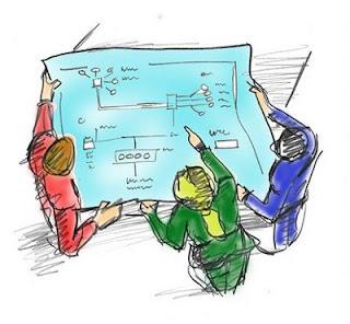 Planes para el exito en los Negocios