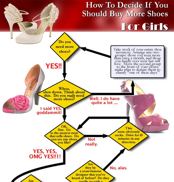 Funny Shoe Sole Stickers Uk