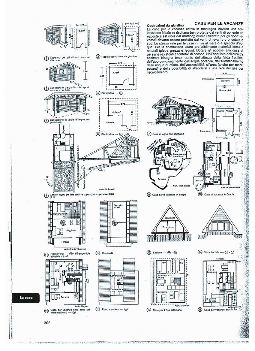 architectural standards skyscrapercity rh skyscrapercity com manuale dell'architetto neufert usato manuale architetto neufert pdf