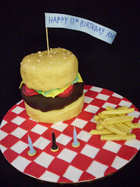Intermediate 5.Giant hamburger cake class