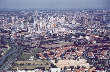 Sorocaba - São Paulo
