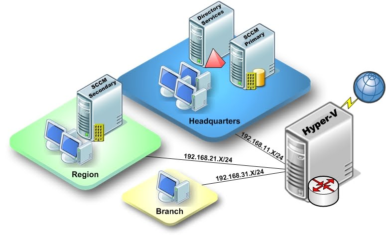 computer networks lab Data communication part 1-computer networks-lab assignment, exercises for  computer networks pakistan institute of engineering and.