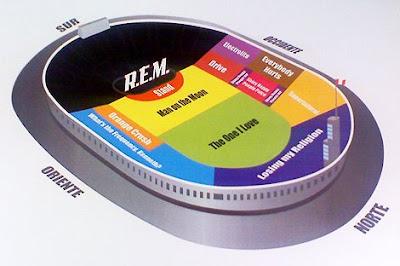 Zonas Concierto R.E.M. en Lima