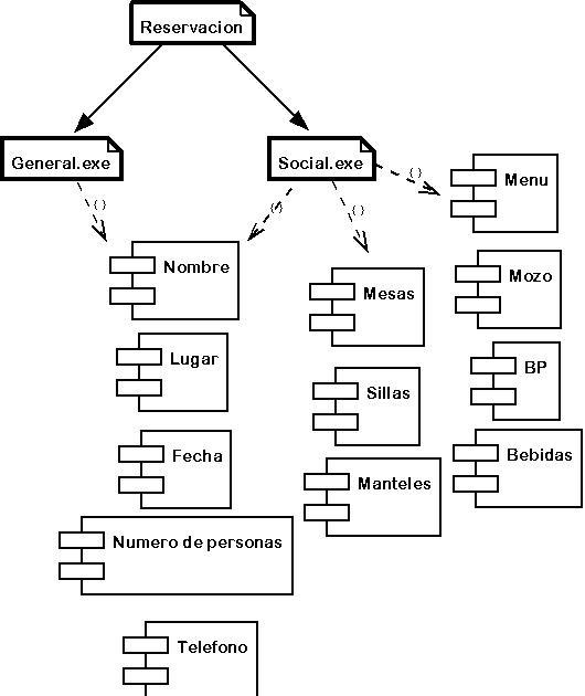 tareas diagramas y de mas  diagrama de componentes