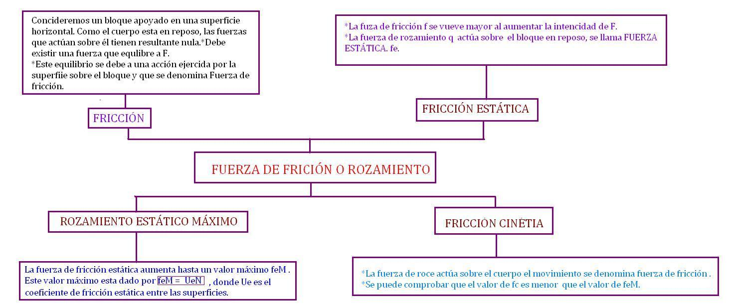 [=?ISO-8859-1?Q?ljt_FUERZA_DE_FRICCI=D3N_o_razamiento=2EJPG?=-796504]