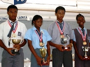 The Champions of the year 2008