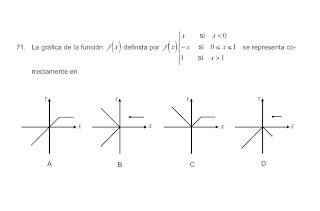 Pregunta Matematicas Grficas y Funciones Examen Admision Unal