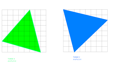 Área de triángulos en un plano cuadrado
