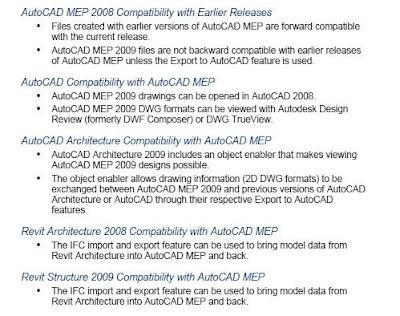 Autocad Architecture 2008 32 Bit