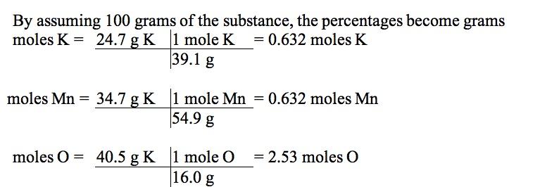 Ms R S Chem Corner Empirical Formulas From Percent Composition