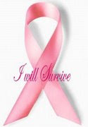 Awareness Against Breast Cancer