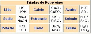 Tabla periodica 2010 tabla periodica urtaz Choice Image