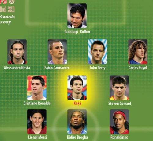 jugadores mejores:
