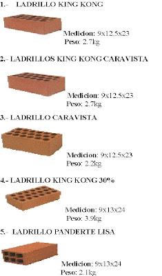 Sotelo camones gavi ladrillos for Medidas ladrillo perforado