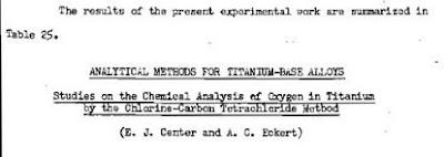 Research & Development On Titanium Alloys (Snippet B)