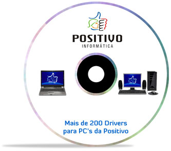 Fsb800 ddr400 driver download