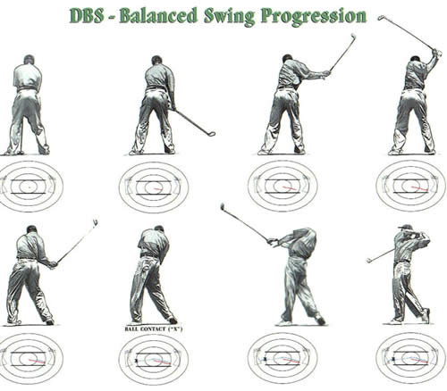 golf swing animation. One: Find The Right Golf Swing