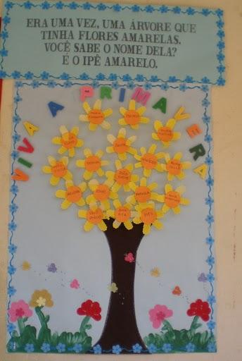 Professora m rcia natureza meio ambiente primavera rvore for Mural sobre o meio ambiente