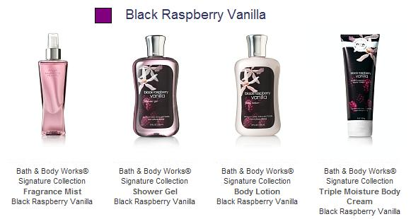 *.*Bath & Body Works Signature Collection*.*