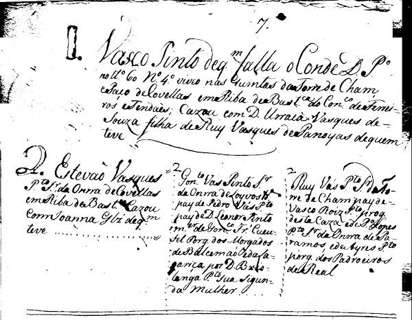 Genealogia manuscrita da família Pinto