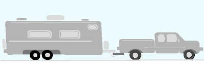 towing a travel trailer with a pick-up truck