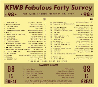 KFWB Fab Forty - February 21, 1959