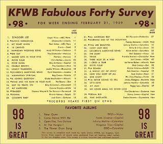 KFWB Fab Forty - February 21, 1959