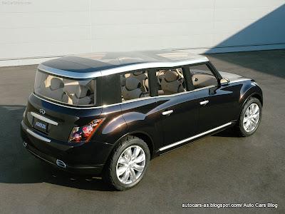 2003 Dodge Kahuna Concept. 2005 Infiniti Kuraza Concept