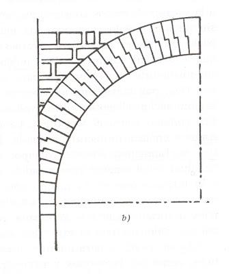 Arquitectura romana arte en espaa tattoo design bild for Arquitectura islamica en espana