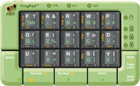 http://2.bp.blogspot.com/_PjvHSy24Fh0/TLINJnoHFlI/AAAAAAAAAFU/6QBQnDaixOk/s1600/frogpad-keyboard.jpg
