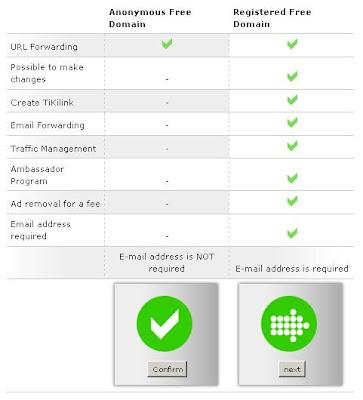 Membuat Web Gratis dan Mudah via  Dot.Tk