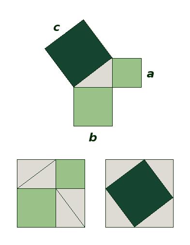 external image Pythagoras.png