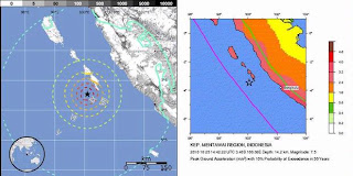 Gempa Tsunami Sumatra Mentawai
