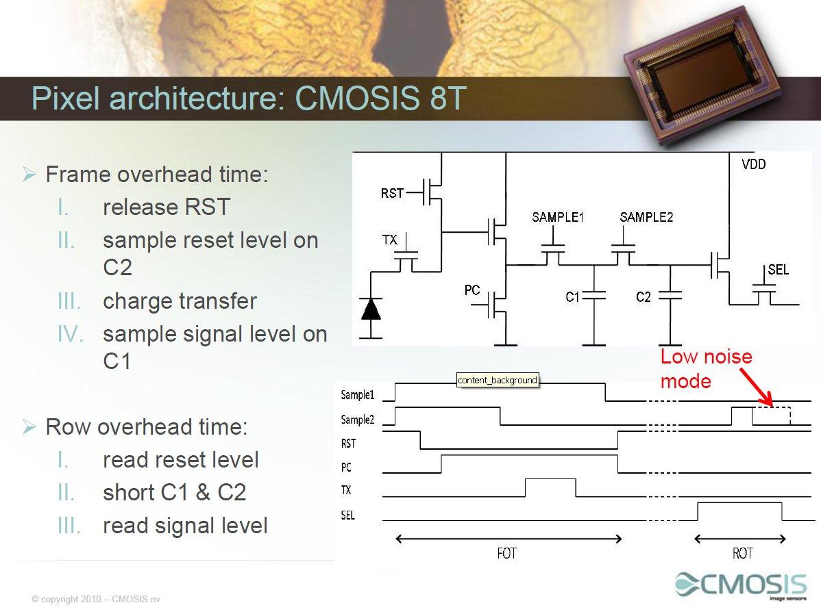 Image Sensors World November 2010 Vehicle Electrical Center 1gif 15683 Bytes