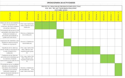 cronograma de project en excel