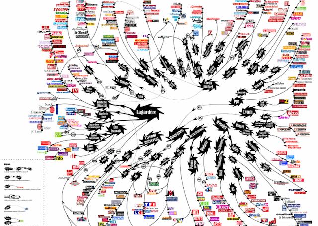 """Résultat de recherche d'images pour """"indépendance de la presse en france"""""""