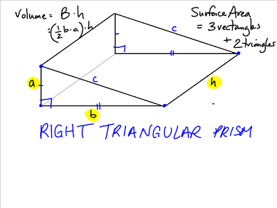 SVRSS Grade 10 Applied Math: Right Triangular Prism