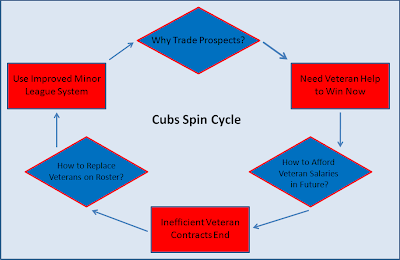 Spin+cycle.png