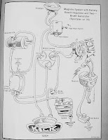 Old Biltwell Blog: Harley Wiring Diagrams on magneto parts diagram, craftsman riding mower electrical diagram, ignition diagram, how does a magneto work diagram, magneto ignition schematic, small engine magneto diagram, magneto installation diagram, magneto distributor,